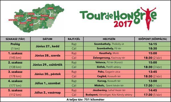 Tour de Hongrie menetrend